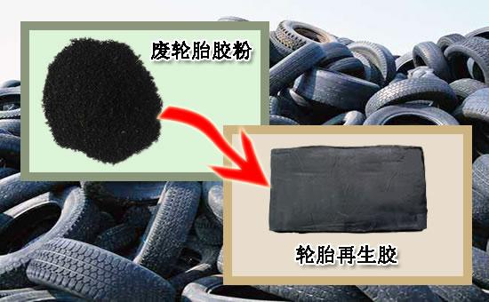 轮胎再生胶耐磨性能影响因素