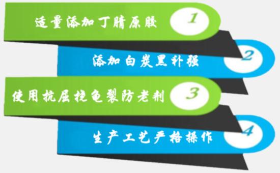 改善丁腈再生胶制品屈挠龟裂性的方法