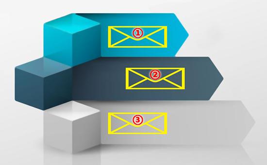 设计乳胶再生胶制品配方的技巧