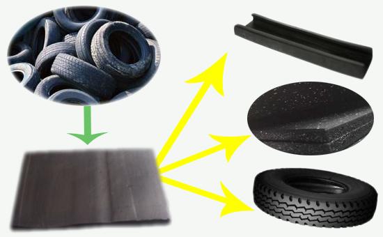 轮胎再生胶基础知识