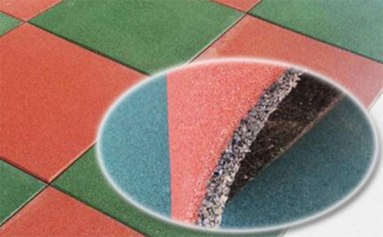 Environmentally-friendly tire reclaimed rubber production rubber mat