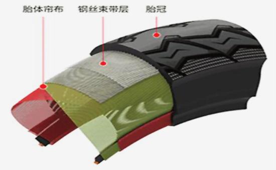 轮胎胎圈钢丝胶高比例掺用再生胶配方