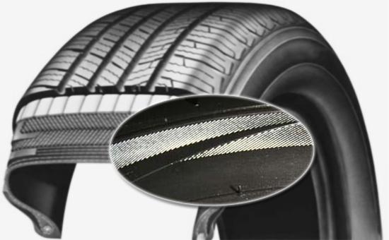 轮胎尼龙帘布胶使用轮胎再生胶的意义与技巧