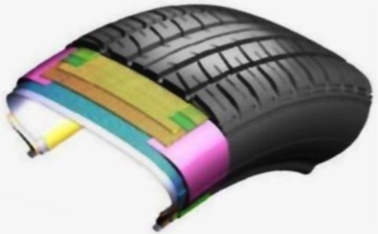 氯化丁基再生胶在轮胎生产中的应用1